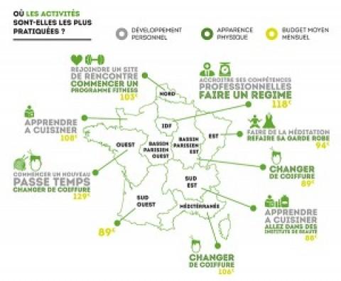 Tour de France  du bien-être et du développement personnel